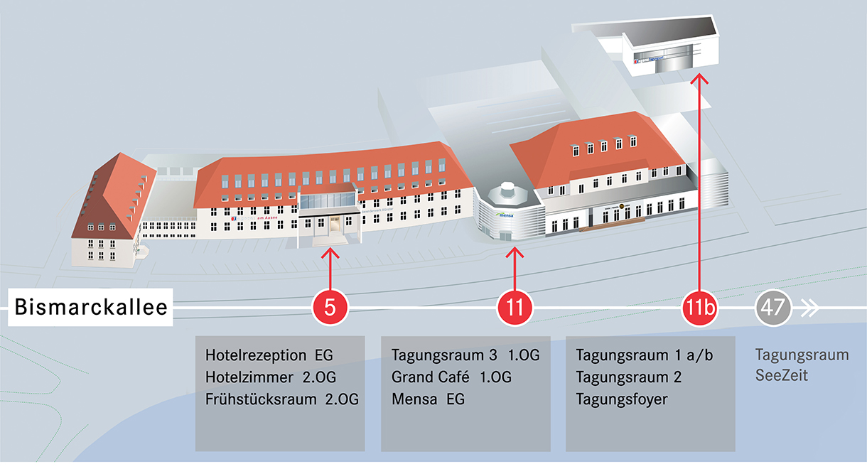Ueberblick der Tagungsraume agora Hotel Muenster
